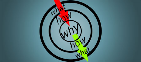 What is your why? Simon Sinek